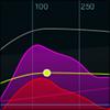 UNMIX::DRUMS周波数別ブースト・カーブ